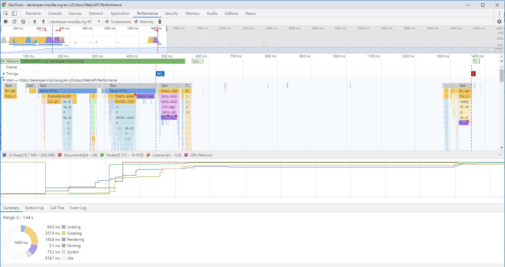 Mierzenie wydajności -DevTools - performance